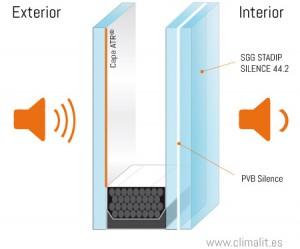 5 motivos por los que debes instalar ventanas aislantes en for Aislamiento acustico vidrio