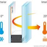 infografia-climalit-invierno