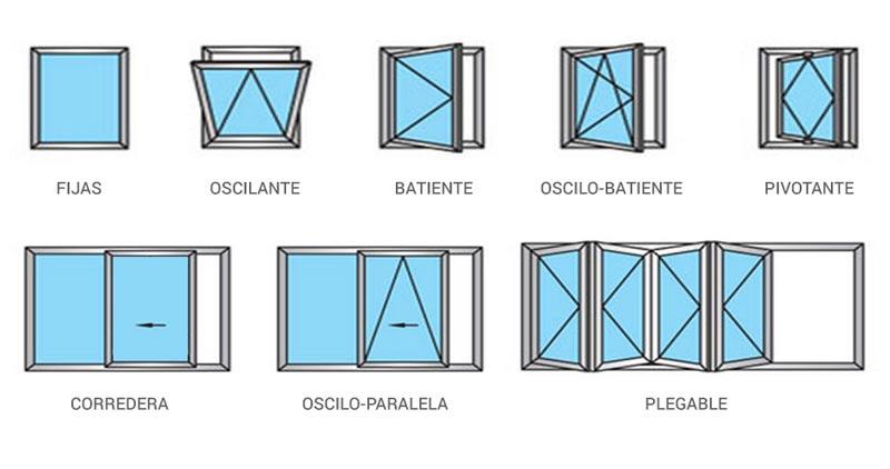Tipos de ventanas que puedes poner en tu casa climalit for Tipos de aluminio para ventanas