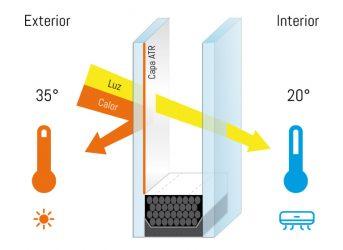 infografia-luz-sin-calor